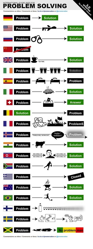 guide-international-problemes.jpg